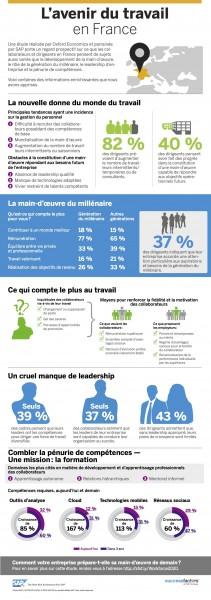 Workforce_2020_Oxford Economics_FRANCE